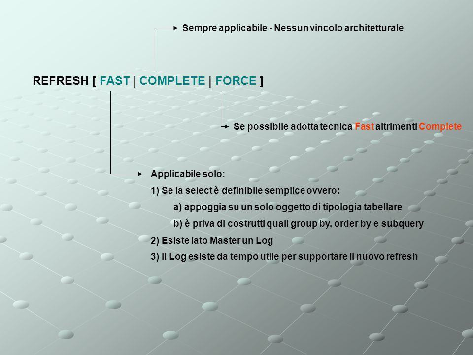 REFRESH [ FAST | COMPLETE | FORCE ]
